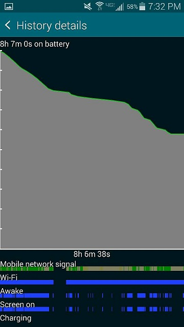 Android OS Top of S5 Battery Stats-screenshot_2014-08-05-19-32-13.jpg