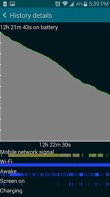 Galaxy S5 battery problems, please help.-2014-08-15-22.39.33.jpg