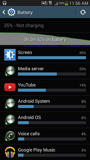 Terrible battery usage-1408377445498.jpg