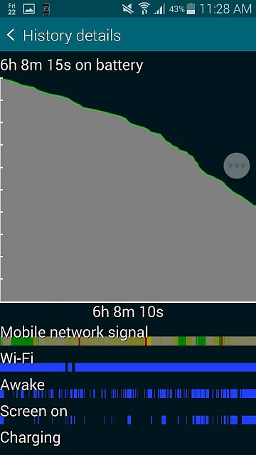 Battery Issues, please help!-screenshot_2014-08-22-11-28-25.jpg