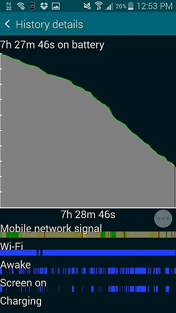 Battery Issues, please help!-screenshot_2014-08-22-12-53-06.jpg