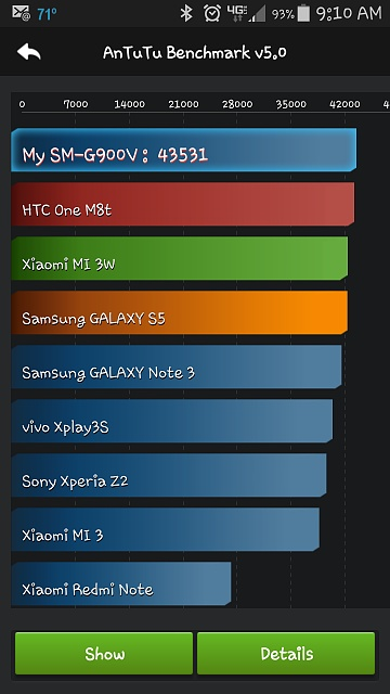Post Your AnTuTu Benchmark Score!-2014-08-31-13.10.45.jpg