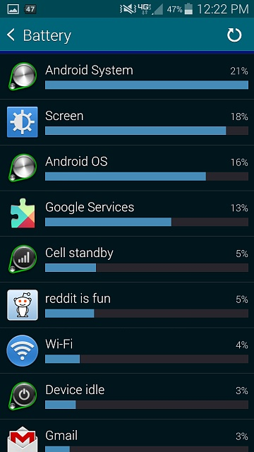 Please help me understand my poor, poor battery life-screenshot_2014-09-08-12-22-46.jpg