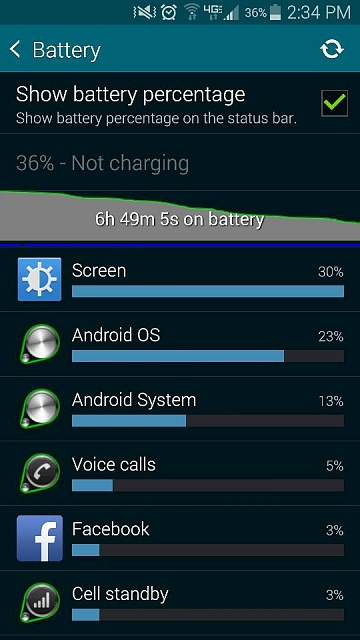 My Galaxy S5 battery life is poor-screenshot_2014-10-10-14-34-20.jpg