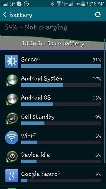 My Galaxy S5 battery life is poor-screenshot_2014-10-12-01-26-55.jpg
