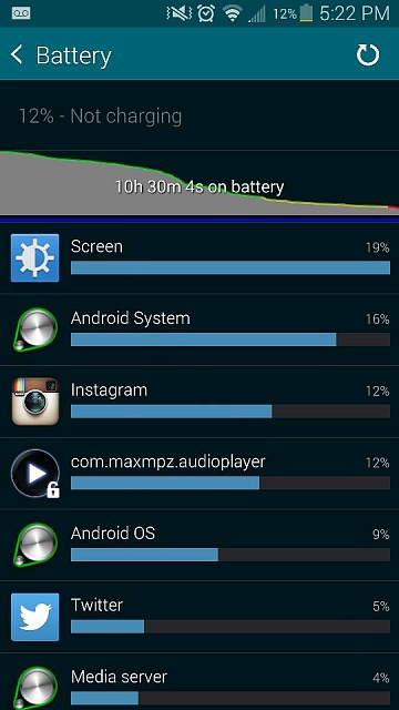 My Galaxy S5 battery life is poor-screenshot_2014-10-13-17-22-30.jpg