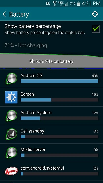 Spike in Android OS on Battery Chart-screenshot_2014-10-13-16-31-22.jpg
