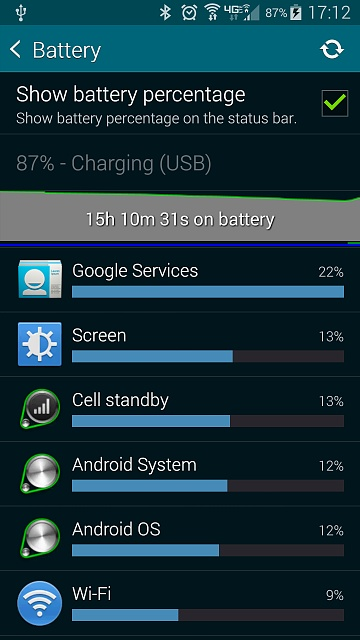 once good battery life. where did it go?-15-hrs-87-battery.jpg