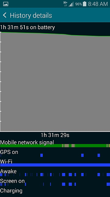Battery Life: At 96% only 1h 30m on Battery?-screenshot_2014-11-11-08-48-45.jpg