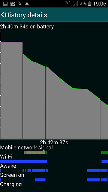 Battery life S5 extreme fast drained?!-screenshot_2014-12-16-19-06-59.png