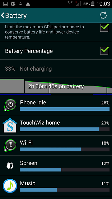 Battery life S5 extreme fast drained?!-screenshot_2014-12-16-19-03-25.png
