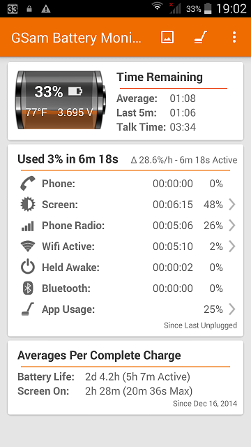 Battery life S5 extreme fast drained?!-screenshot_2014-12-16-19-02-45.png