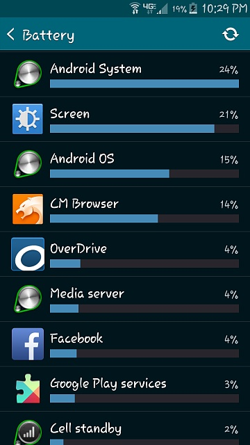 Had to Charge Battery 3 Times Today???-uploadfromtaptalk1420434475896.jpg