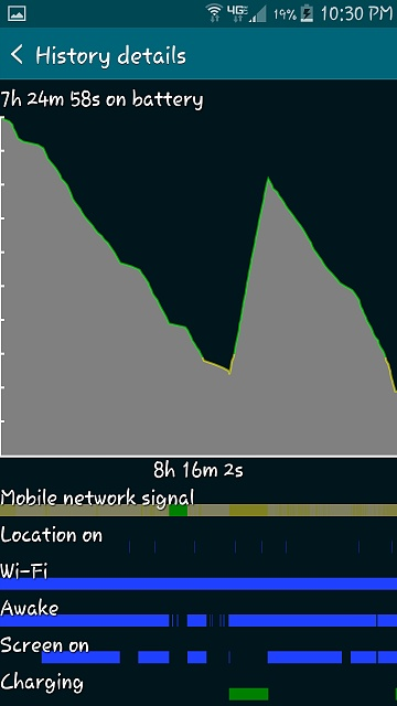 Had to Charge Battery 3 Times Today???-uploadfromtaptalk1420434509626.jpg