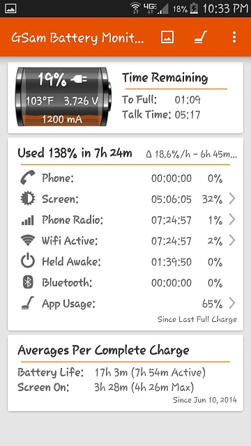 Had to Charge Battery 3 Times Today???-uploadfromtaptalk1420434532232.jpg