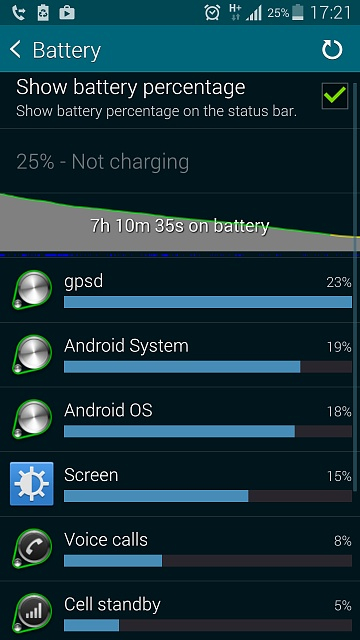 Why is my Galaxy S5 battery draining way too quickly?-screenshot_2015-01-08-17-21-08.jpg