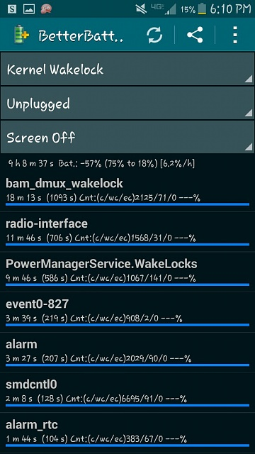 Had to Charge Battery 3 Times Today???-uploadfromtaptalk1420854500030.jpg