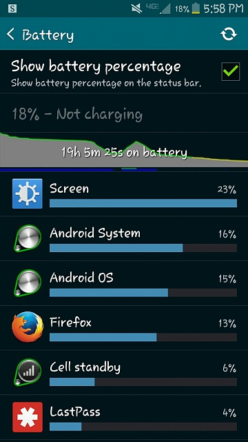 Had to Charge Battery 3 Times Today???-uploadfromtaptalk1420854826447.jpg