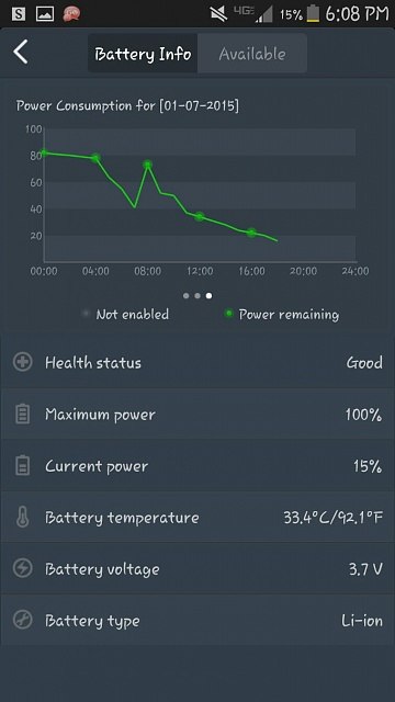Had to Charge Battery 3 Times Today???-uploadfromtaptalk1420855237577.jpg