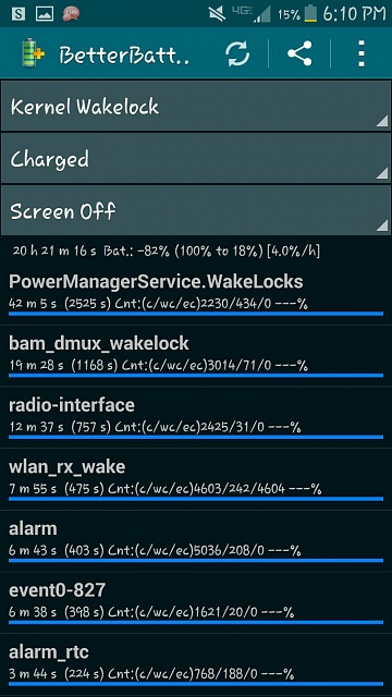 Had to Charge Battery 3 Times Today???-uploadfromtaptalk1420855374789.jpg