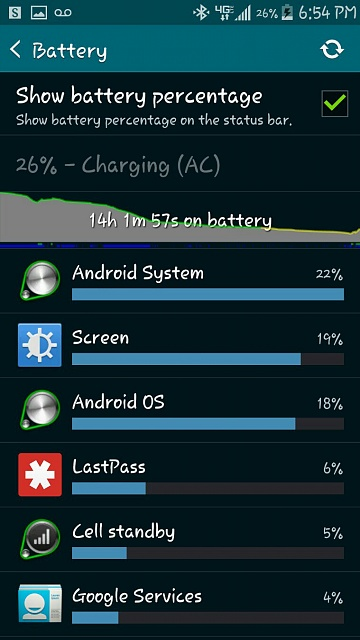 Had to Charge Battery 3 Times Today???-uploadfromtaptalk1420855442048.jpg