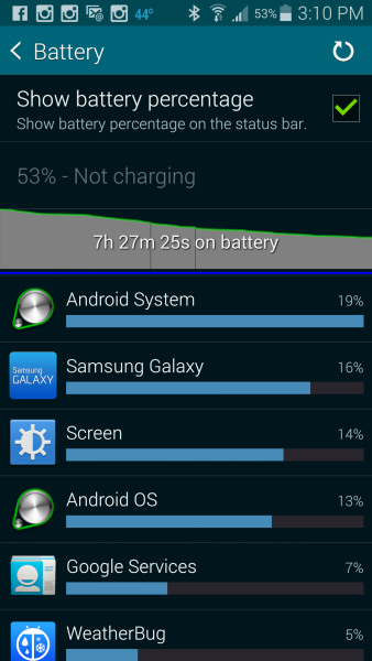 "Galaxy S5 - What is the ""Samsung Galaxy"" App that is heavily contributing to battery drain?-screenshot_2015-01-16-15-10-04.jpg"