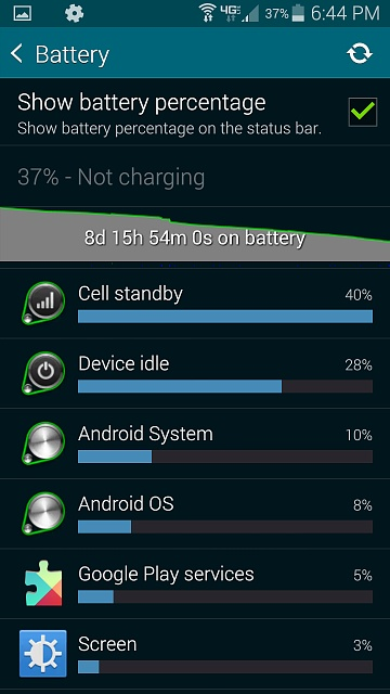 "Galaxy S5 - What is the ""Samsung Galaxy"" App that is heavily contributing to battery drain?-battery-8-days-15-hrs.jpg"
