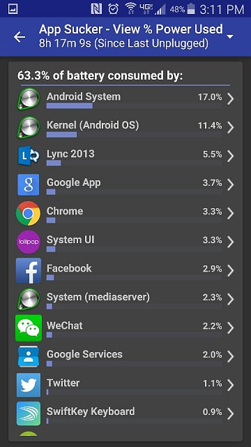 Verizon Galaxy S5 : how is your battery life after upgrading to Lollipop?-screenshot_2015-02-04-15-11-57.jpg