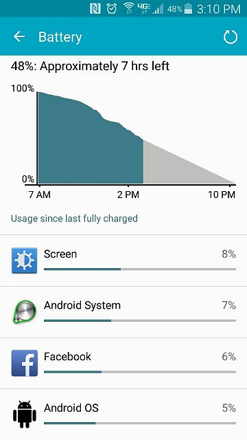Verizon Galaxy S5 : how is your battery life after upgrading to Lollipop?-screenshot_2015-02-04-15-10-43.jpg