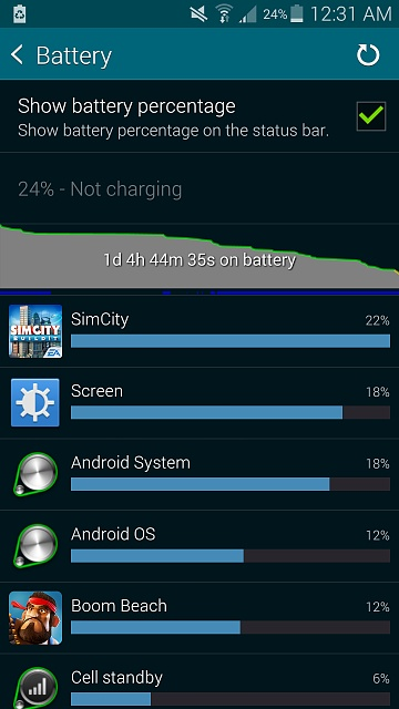 Does my S5 have a battery problem?-screenshot_2015-02-07-00-31-41.jpg