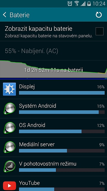 Why Is My Battery Draining So Quickly On My Galaxy S5