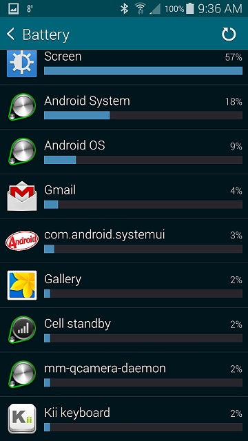 KitKat battery use issues after downgrading from Lollipop, how can I fix it?-screenshot_2015-06-08-09-36-09.jpg