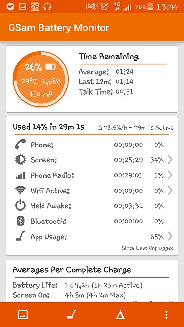 My phone loses 1% every 1-3 minutes when using + heat problems.-screenshot_2015-09-26-13-44-24.jpg