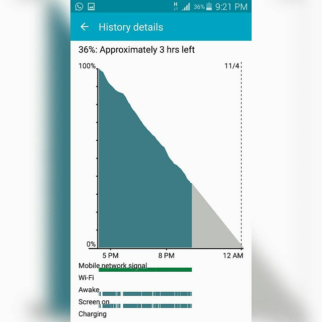 Switched to Android, does my battery look healthy? Please help-1446765356076.jpg