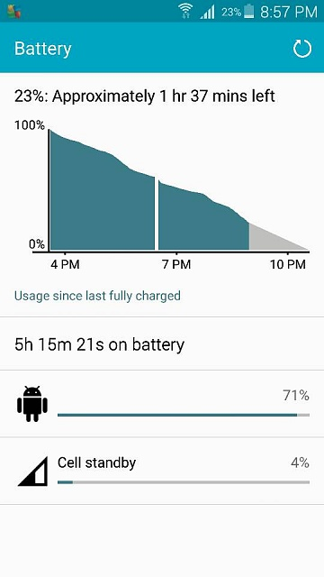 Switched to Android, does my battery look healthy? Please help-1446775370618.jpg