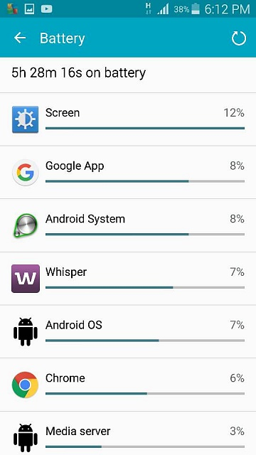Switched to Android, does my battery look healthy? Please help-1446788271229.jpg