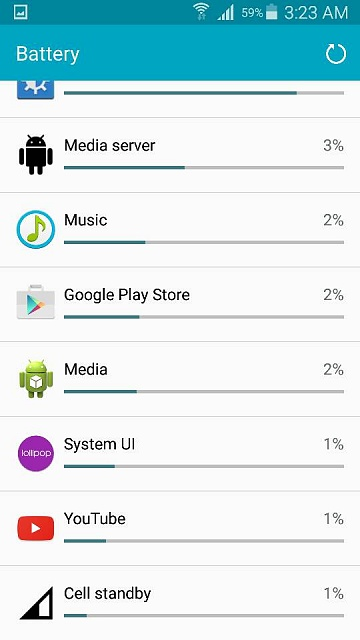 Switched to Android, does my battery look healthy? Please help-1446798457588.jpg