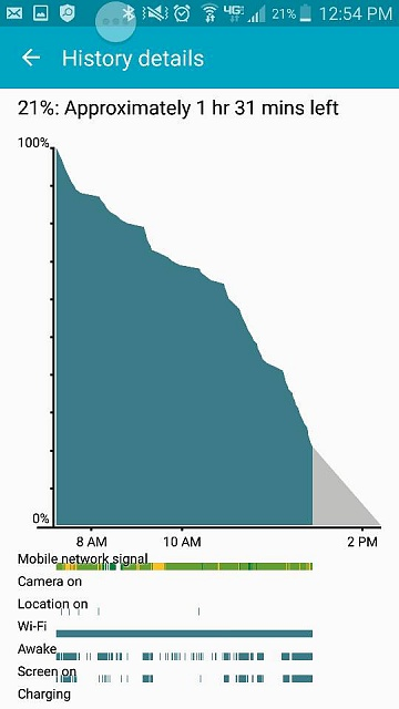 Why does my S5 battery drain so fast, and why does it run so hot?-screenshot_2016-06-15-12-54-07.jpg