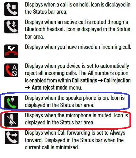 Call muted status icon missing from notification bar. v6.0.1-s5icons.jpg