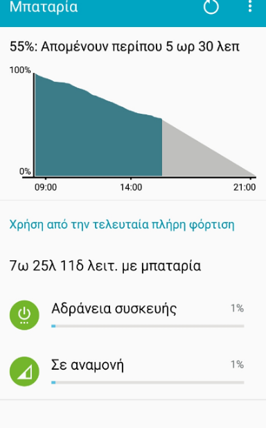 Unbelievable Battery drain G900F-3.png