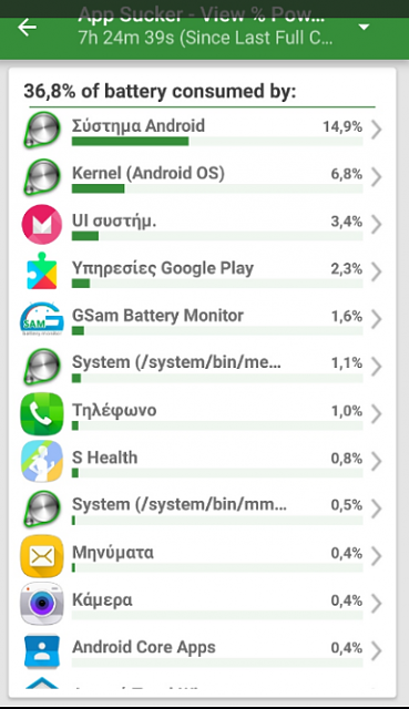 Unbelievable Battery drain G900F-5.png