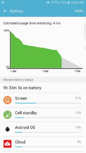 Can't figure out the sudden change in battery life on my S6 Edge plus?-6986.jpg