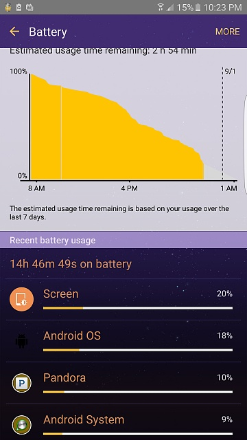 Why is my Galaxy S6 Edge Plus's Battery Drain Excessive?-screenshot_20160831-222330.jpg