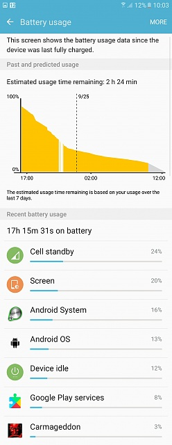 new phone, android os battery drain...but why ?-screenshot_20160925-100339.jpg