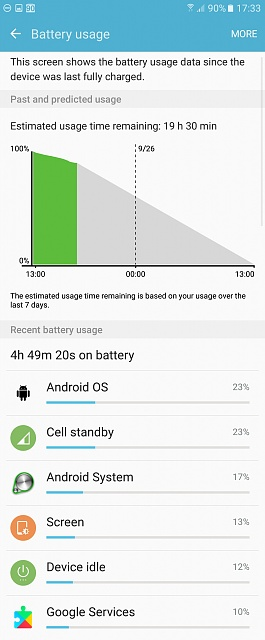 new phone, android os battery drain...but why ?-screenshot_20160925-173336.jpg