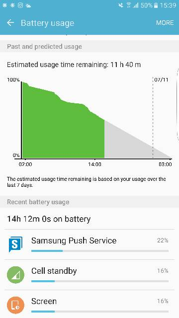 what is samsung push service on phone