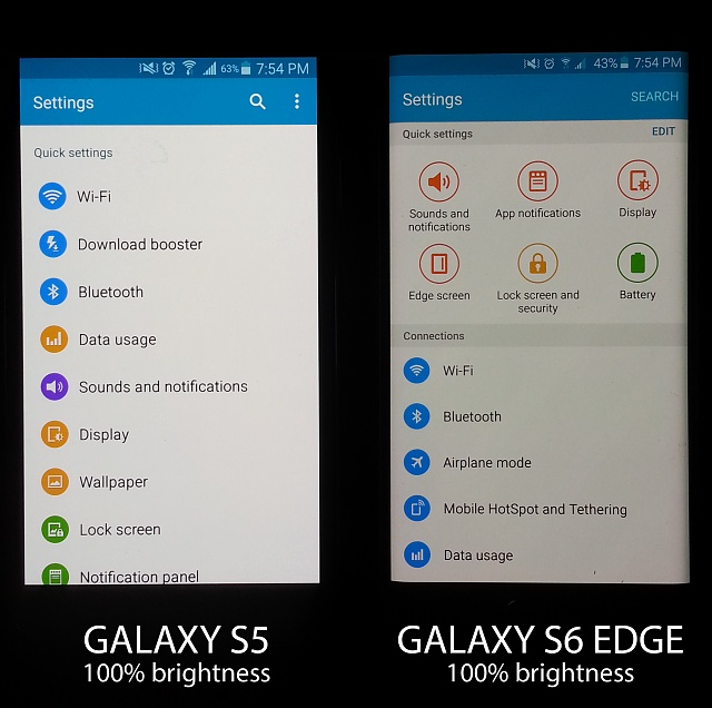 Anybody noticed screen brightness is not that great??-galaxycomparison_photo-01.jpg