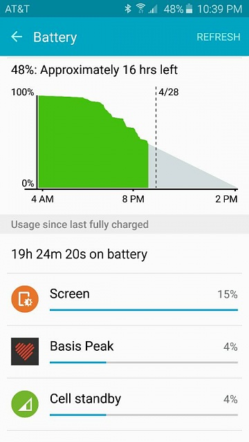 Just do a full reset if you are getting poor battery life...please-1430188845653.jpg