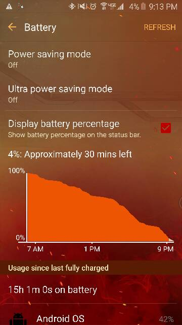 Why Am I Not Getting Bad Battery Life?-4816.jpg
