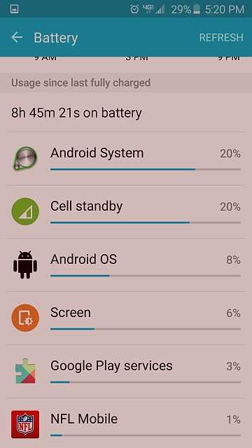 Should I replace my unit? (Battery)-screenshot_2015-05-04-17-20-47.jpg
